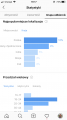 Sprzedam konto na Instagramie 121 tys obserwatorów